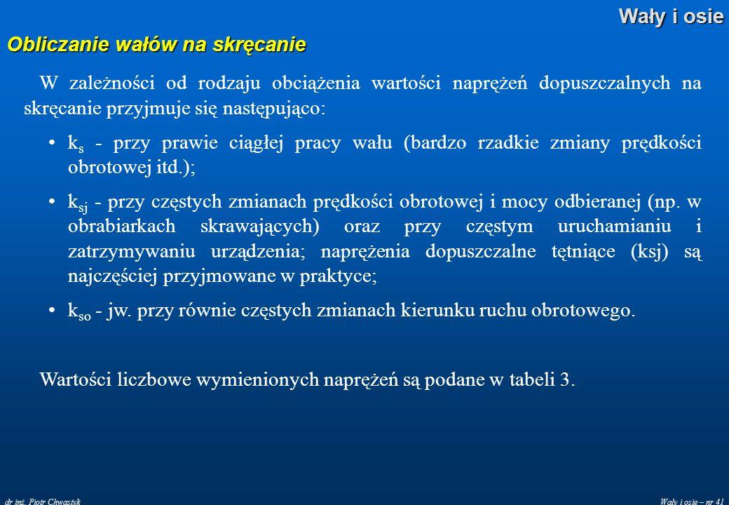 Wały i osie – nr 41 Wały i osie dr inż. Piotr Chwastyk Obliczanie wałów na skręcanie W zależności od rodzaju obciążenia wartości naprężeń dopuszczalny