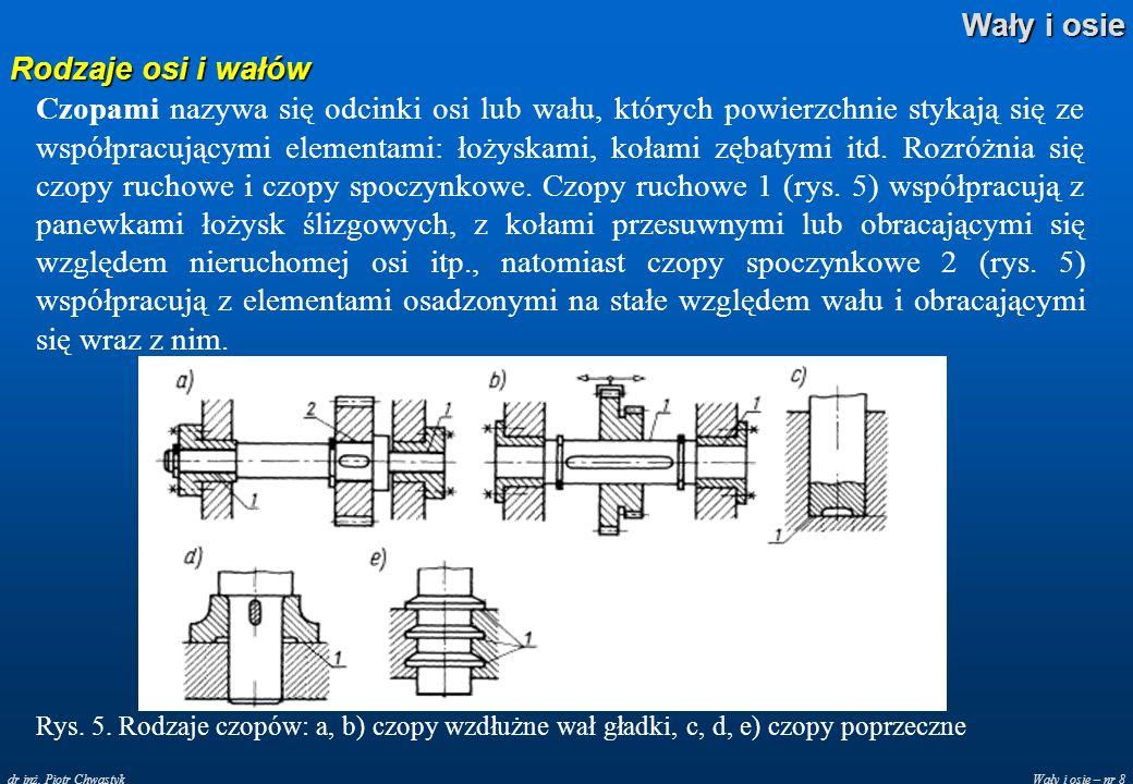 Wały i osie – nr 8 Wały i osie dr inż. Piotr Chwastyk Rodzaje osi i wałów Czopami nazywa się odcinki osi lub wału, których powierzchnie stykają się ze