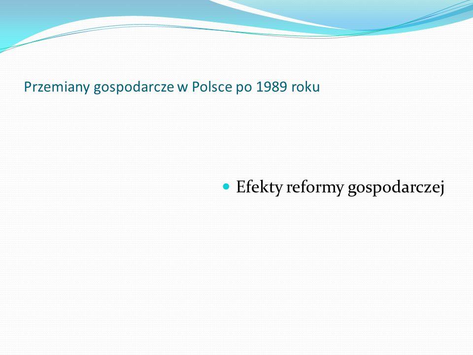 Przemiany gospodarcze w Polsce po 1989 roku Efekty reformy gospodarczej