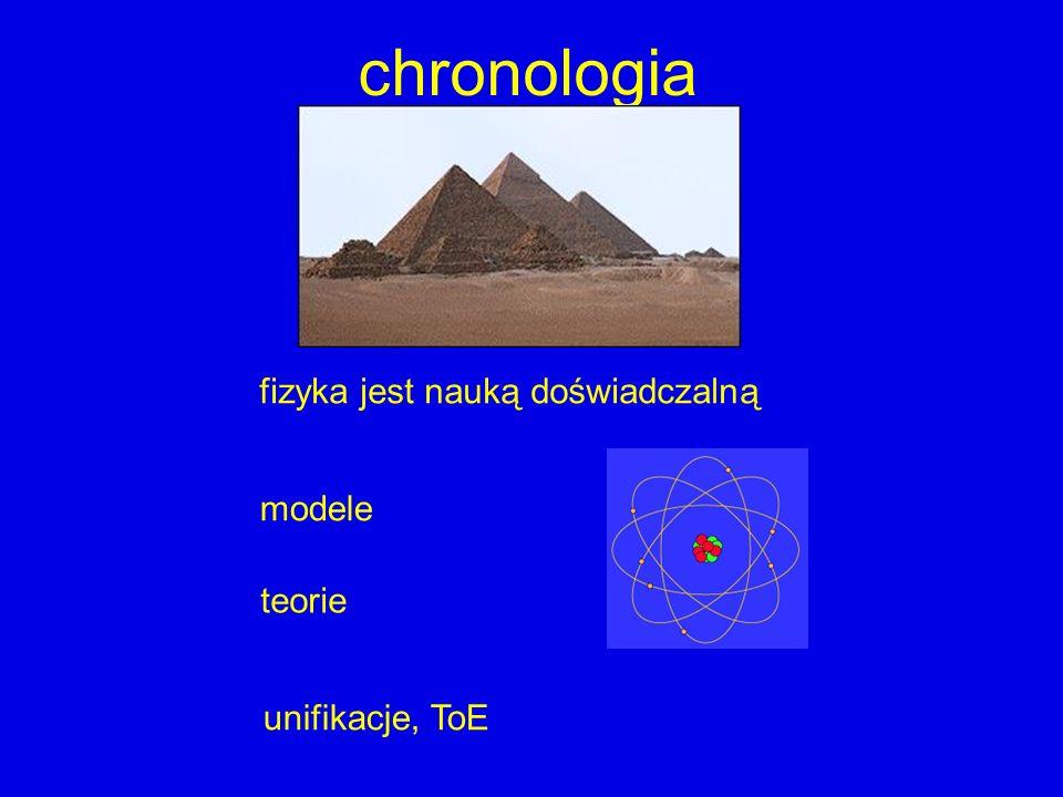 chronologia fizyka jest nauką doświadczalną modele teorie unifikacje, ToE