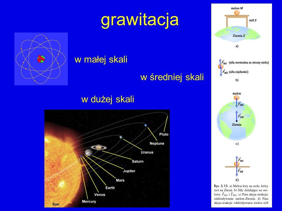 grawitacja w średniej skali w małej skali w dużej skali