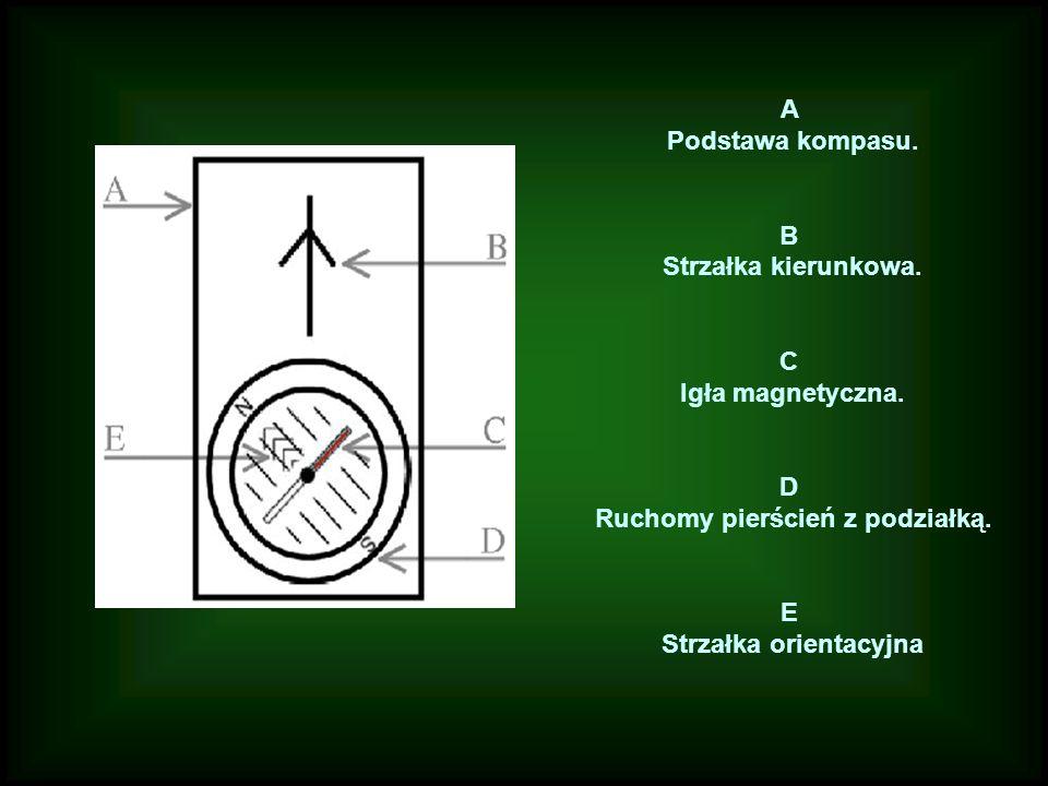 KOMPAS Kompas jest prostym i użytecznym urządzeniem do wyznaczania północy magnetycznej, czyli kierunku zgodnego z kierunkiem pola magnetycznego w dan