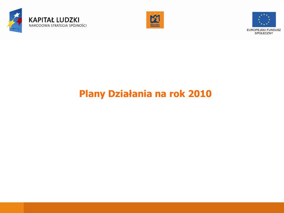 Plany Działania na rok 2010