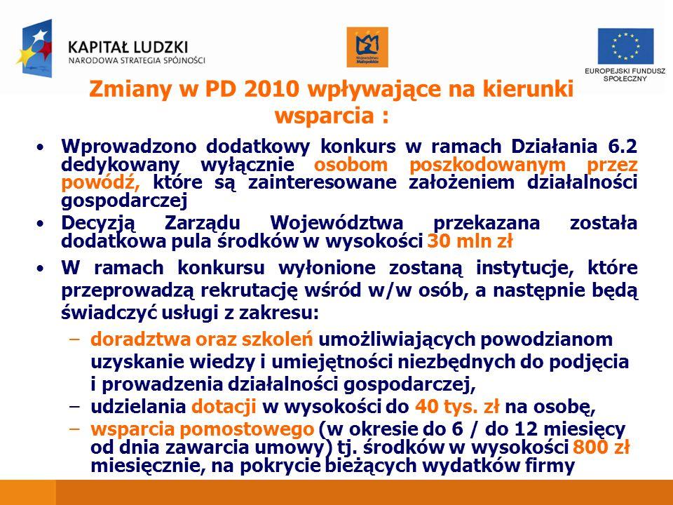 Zmiany w PD 2010 wpływające na kierunki wsparcia : Wprowadzono dodatkowy konkurs w ramach Działania 6.2 dedykowany wyłącznie osobom poszkodowanym prze