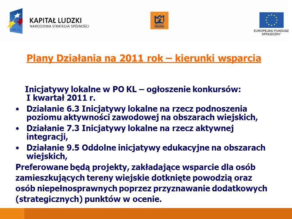 Plany Działania na 2011 rok – kierunki wsparcia Inicjatywy lokalne w PO KL – ogłoszenie konkursów: I kwartał 2011 r. Działanie 6.3 Inicjatywy lokalne