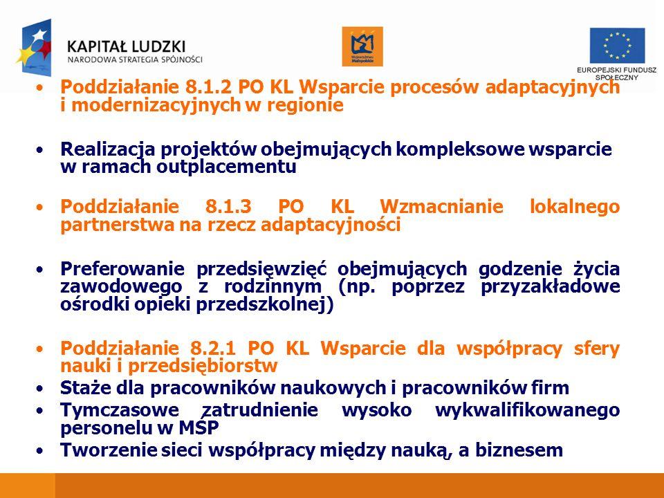 Poddziałanie 8.1.2 PO KL Wsparcie procesów adaptacyjnych i modernizacyjnych w regionie Realizacja projektów obejmujących kompleksowe wsparcie w ramach outplacementu Poddziałanie 8.1.3 PO KL Wzmacnianie lokalnego partnerstwa na rzecz adaptacyjności Preferowanie przedsięwzięć obejmujących godzenie życia zawodowego z rodzinnym (np.