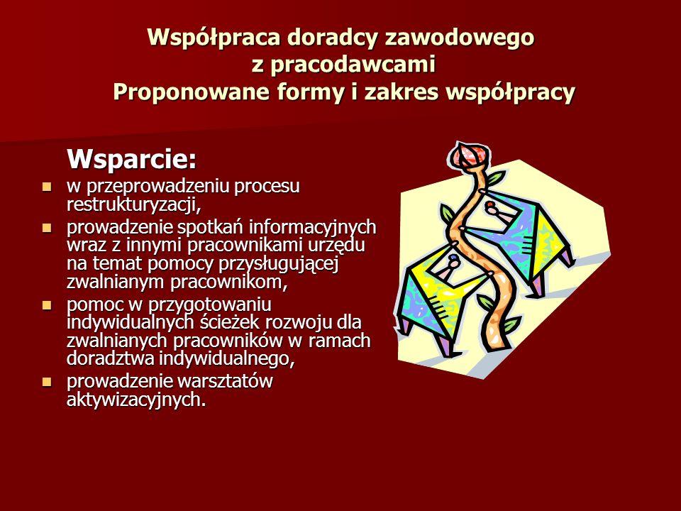Współpraca doradcy zawodowego z pracodawcami Proponowane formy i zakres współpracy Wsparcie: Wsparcie: w przeprowadzeniu procesu restrukturyzacji, w p