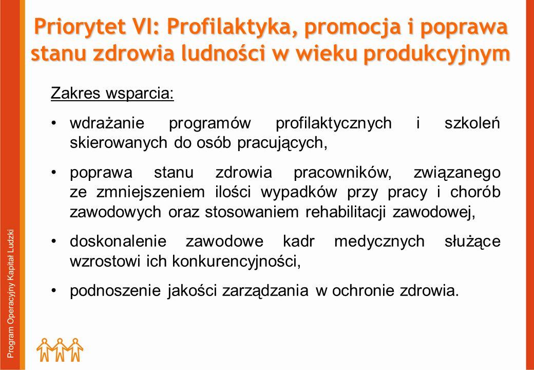 Priorytet VI: Profilaktyka, promocja i poprawa stanu zdrowia ludności w wieku produkcyjnym Zakres wsparcia: wdrażanie programów profilaktycznych i szkoleń skierowanych do osób pracujących, poprawa stanu zdrowia pracowników, związanego ze zmniejszeniem ilości wypadków przy pracy i chorób zawodowych oraz stosowaniem rehabilitacji zawodowej, doskonalenie zawodowe kadr medycznych służące wzrostowi ich konkurencyjności, podnoszenie jakości zarządzania w ochronie zdrowia.