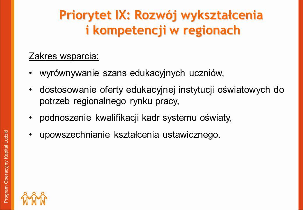 Priorytet IX: Rozwój wykształcenia i kompetencji w regionach Zakres wsparcia: wyrównywanie szans edukacyjnych uczniów, dostosowanie oferty edukacyjnej instytucji oświatowych do potrzeb regionalnego rynku pracy, podnoszenie kwalifikacji kadr systemu oświaty, upowszechnianie kształcenia ustawicznego.
