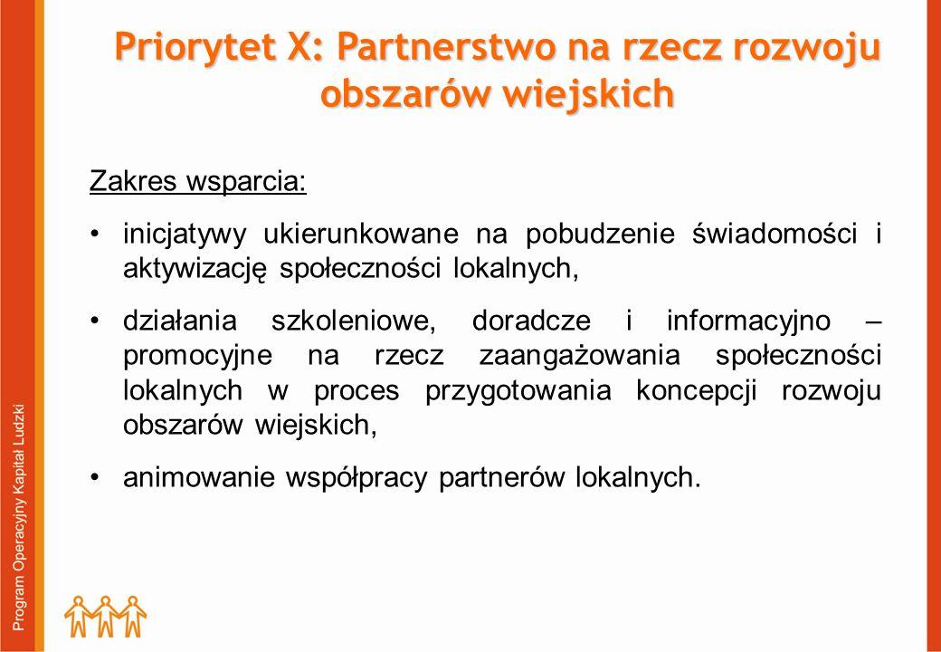 Priorytet X: Partnerstwo na rzecz rozwoju obszarów wiejskich Zakres wsparcia: inicjatywy ukierunkowane na pobudzenie świadomości i aktywizację społeczności lokalnych, działania szkoleniowe, doradcze i informacyjno – promocyjne na rzecz zaangażowania społeczności lokalnych w proces przygotowania koncepcji rozwoju obszarów wiejskich, animowanie współpracy partnerów lokalnych.