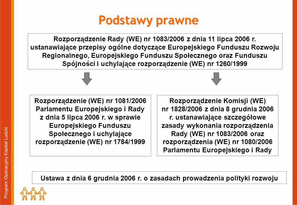 System programowania Zintegrowany Pakiet Wytycznych na rzecz wzrostu i zatrudnienia Strategiczne Wytyczne Wspólnoty wspierające wzrost i zatrudnienie Strategia Rozwoju Kraju 2007-2015 Krajowe strategie sektorowe Narodowe Strategiczne Ramy Odniesienia Programy Operacyjne Odnowiona Strategia Lizbońska PO Kapitał Ludzki Rozporządzenia PE i Rady w sprawie EFS, EFRR i FS Krajowy Program Reform 2005-2008