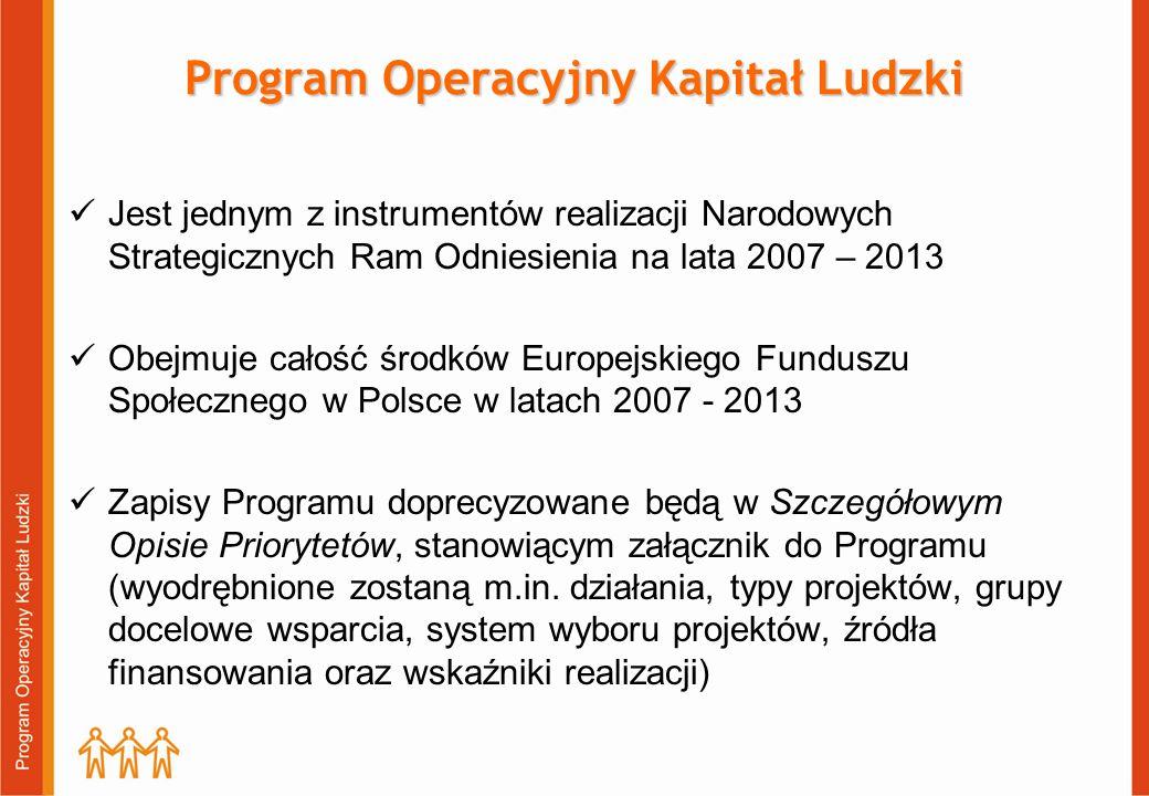 Jest jednym z instrumentów realizacji Narodowych Strategicznych Ram Odniesienia na lata 2007 – 2013 Obejmuje całość środków Europejskiego Funduszu Społecznego w Polsce w latach 2007 - 2013 Zapisy Programu doprecyzowane będą w Szczegółowym Opisie Priorytetów, stanowiącym załącznik do Programu (wyodrębnione zostaną m.in.