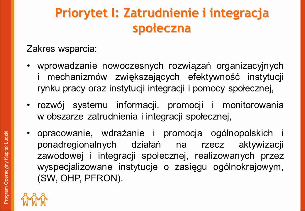 Priorytet I: Zatrudnienie i integracja społeczna Zakres wsparcia: wprowadzanie nowoczesnych rozwiązań organizacyjnych i mechanizmów zwiększających efektywność instytucji rynku pracy oraz instytucji integracji i pomocy społecznej, rozwój systemu informacji, promocji i monitorowania w obszarze zatrudnienia i integracji społecznej, opracowanie, wdrażanie i promocja ogólnopolskich i ponadregionalnych działań na rzecz aktywizacji zawodowej i integracji społecznej, realizowanych przez wyspecjalizowane instytucje o zasięgu ogólnokrajowym, (SW, OHP, PFRON).