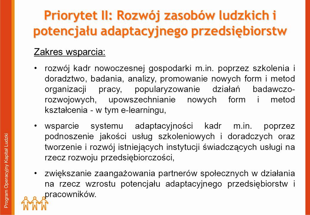 Priorytet II: Rozwój zasobów ludzkich i potencjału adaptacyjnego przedsiębiorstw Zakres wsparcia: rozwój kadr nowoczesnej gospodarki m.in.
