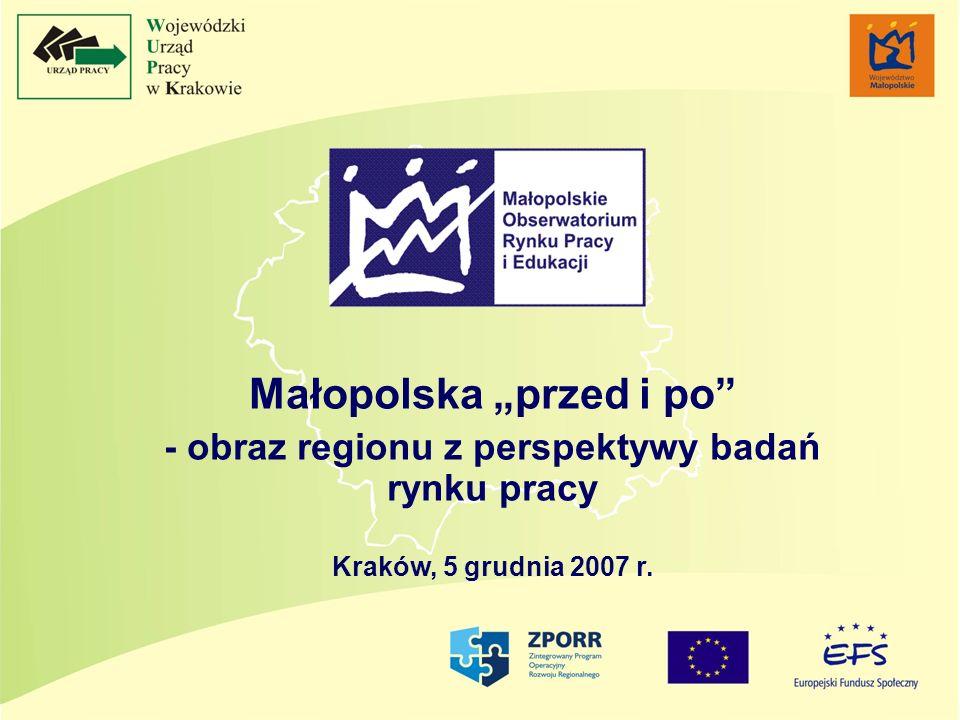 Małopolska przed i po - obraz regionu z perspektywy badań rynku pracy Kraków, 5 grudnia 2007 r.