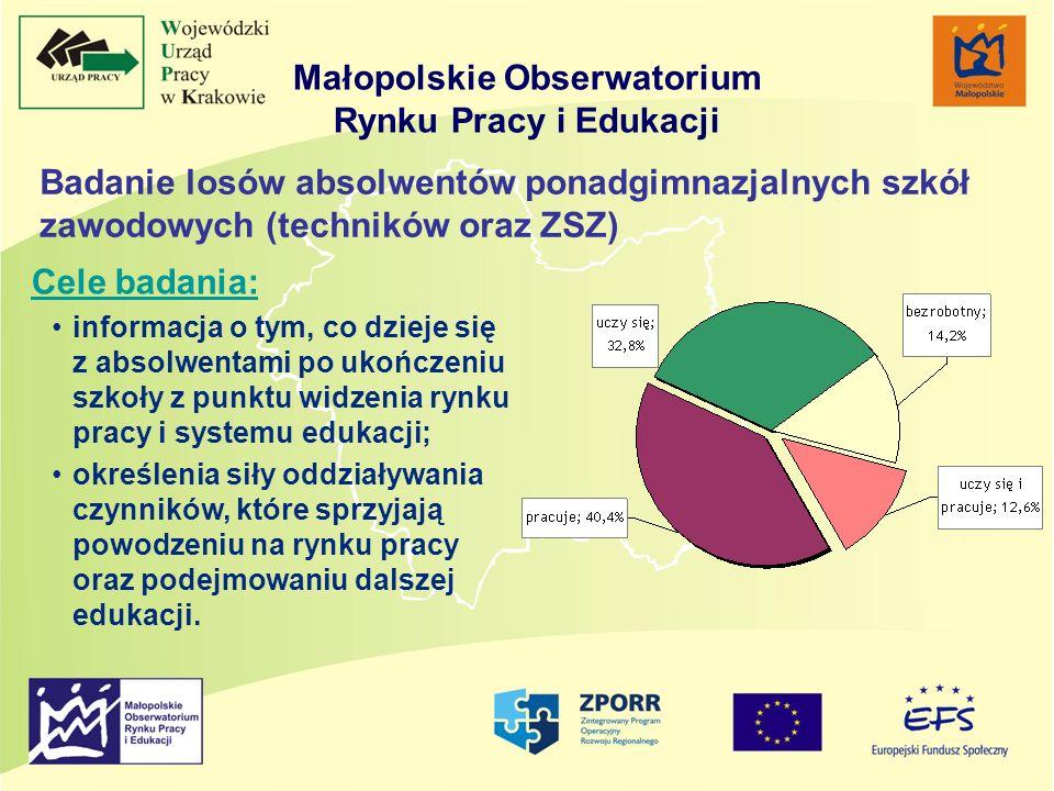 Małopolskie Obserwatorium Rynku Pracy i Edukacji Badanie losów absolwentów ponadgimnazjalnych szkół zawodowych (techników oraz ZSZ) Cele badania: info