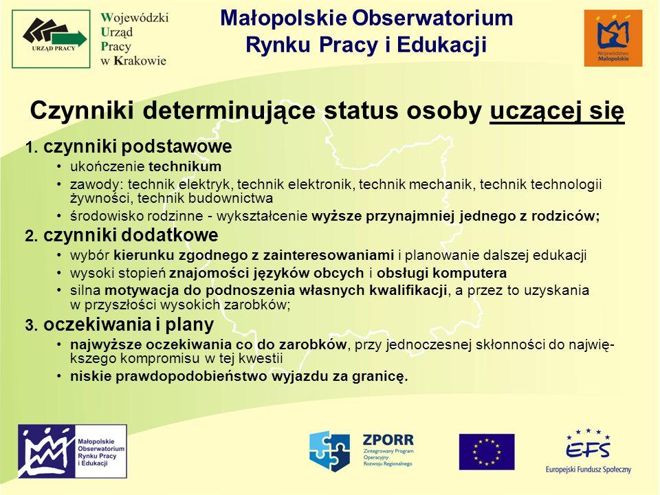 Małopolskie Obserwatorium Rynku Pracy i Edukacji Czynniki determinujące status osoby uczącej się 1. czynniki podstawowe ukończenie technikum zawody: t