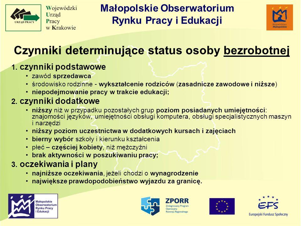 Małopolskie Obserwatorium Rynku Pracy i Edukacji Czynniki determinujące status osoby bezrobotnej 1. czynniki podstawowe zawód sprzedawca środowisko ro