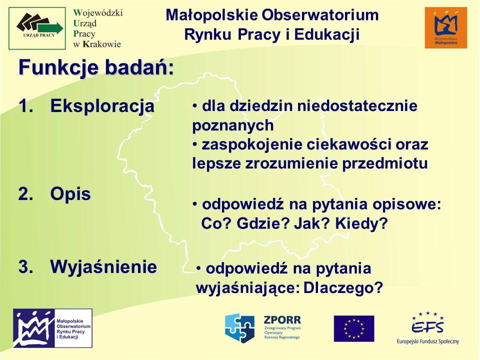 Małopolska: - demografia - wykształcenie - praca - przedsiębiorczość - bezrobocie - tendencje - dysproporcje Małopolskie Obserwatorium Rynku Pracy i Edukacji