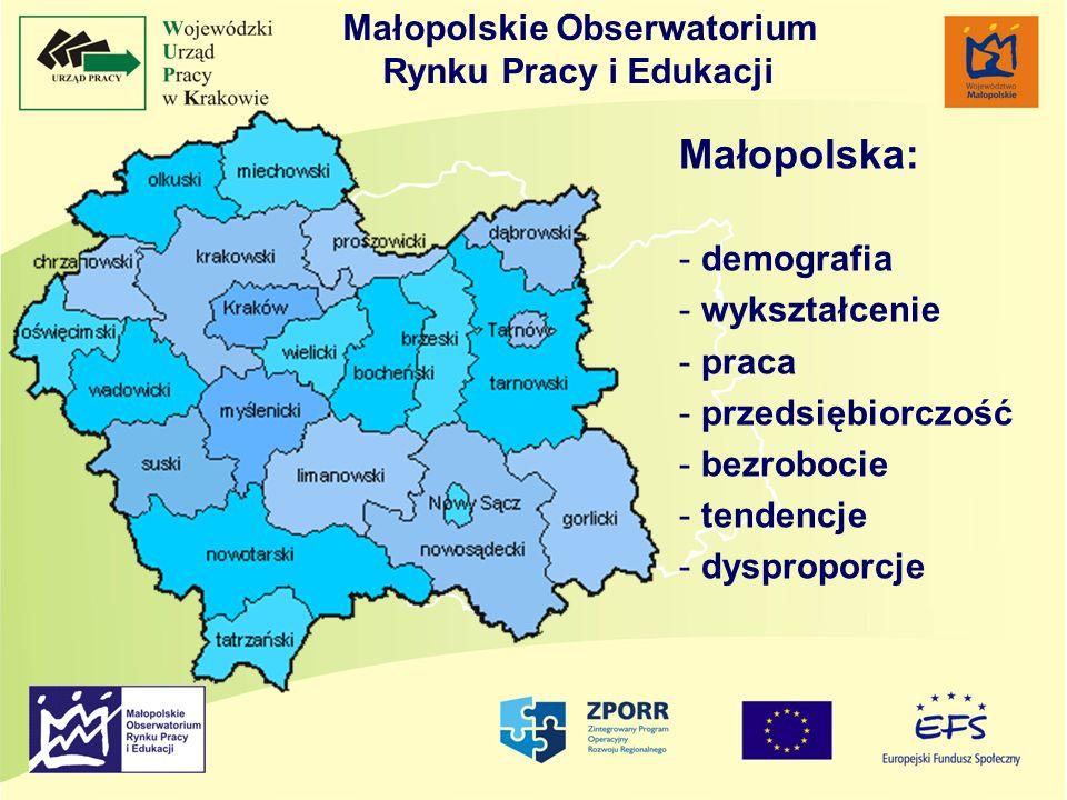 Małopolska: - demografia - wykształcenie - praca - przedsiębiorczość - bezrobocie - tendencje - dysproporcje Małopolskie Obserwatorium Rynku Pracy i E