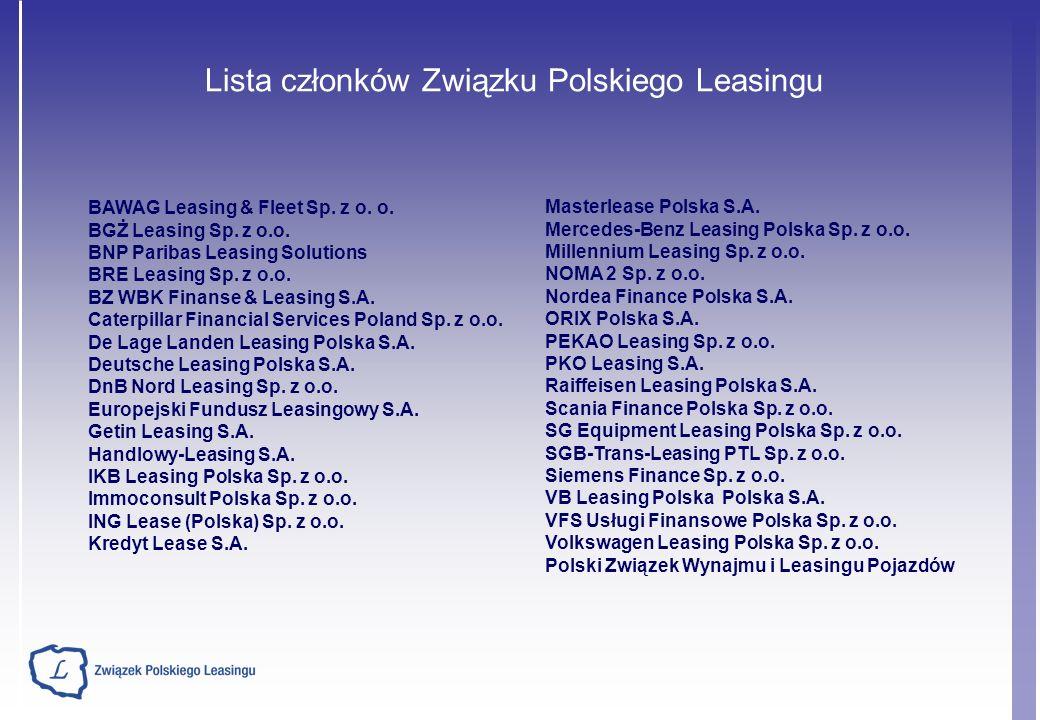 Lista członków Związku Polskiego Leasingu BAWAG Leasing & Fleet Sp.