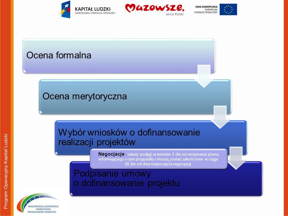 Ocena formalnaOcena merytoryczna Wybór wniosków o dofinansowanie realizacji projektów Podpisanie umowy o dofinansowanie projektu Negocjacje - należy p