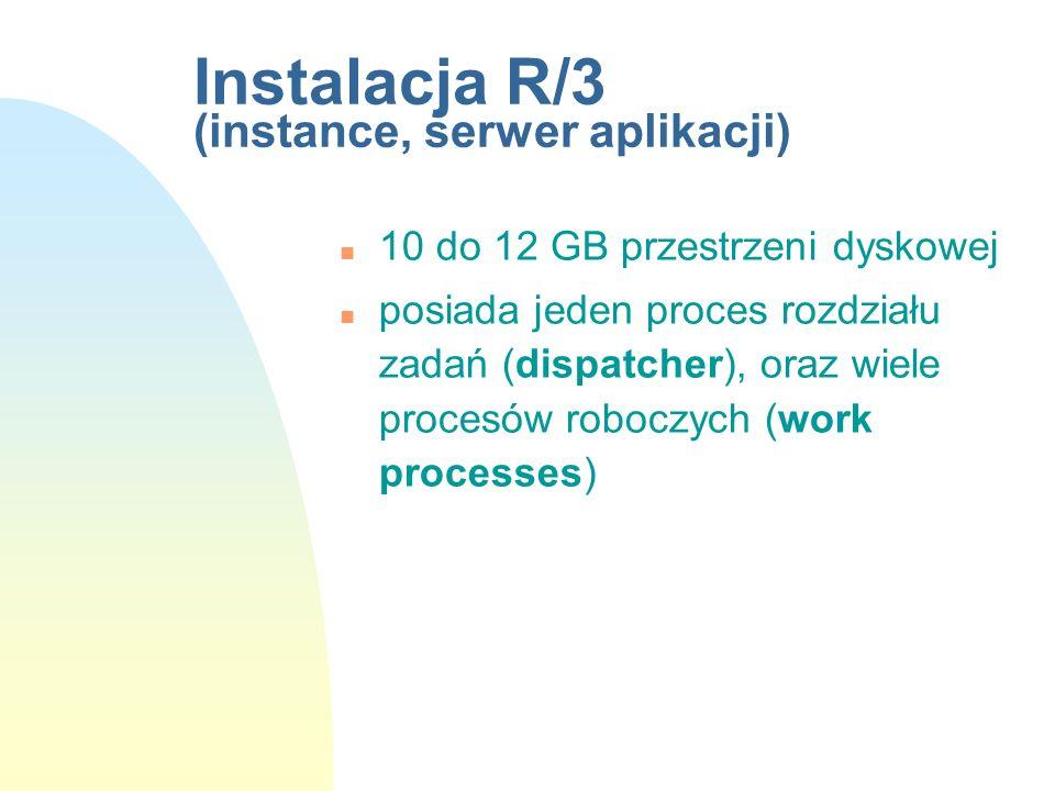 Instalacja R/3 (instance, serwer aplikacji) n 10 do 12 GB przestrzeni dyskowej n posiada jeden proces rozdziału zadań (dispatcher), oraz wiele procesó