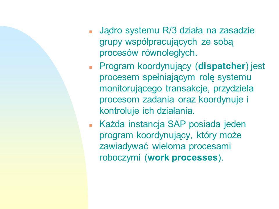 n Jądro systemu R/3 działa na zasadzie grupy współpracujących ze sobą procesów równoległych. n Program koordynujący (dispatcher) jest procesem spełnia
