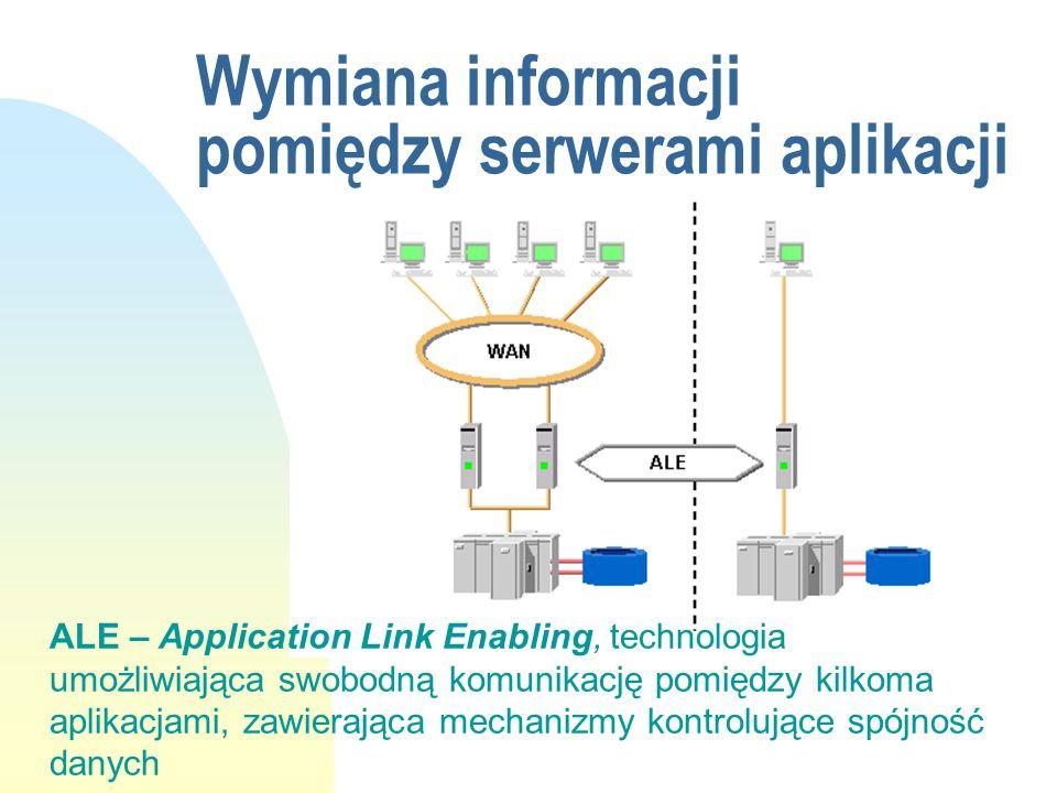 ALE – Application Link Enabling, technologia umożliwiająca swobodną komunikację pomiędzy kilkoma aplikacjami, zawierająca mechanizmy kontrolujące spój