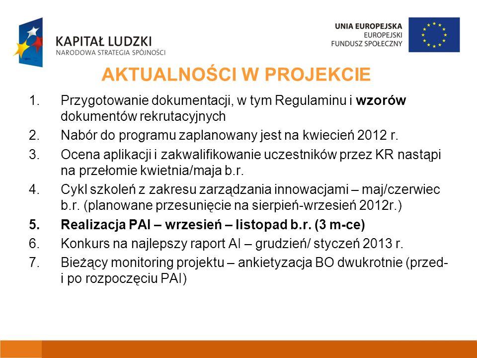 AKTUALNOŚCI W PROJEKCIE 1.Przygotowanie dokumentacji, w tym Regulaminu i wzorów dokumentów rekrutacyjnych 2.Nabór do programu zaplanowany jest na kwiecień 2012 r.