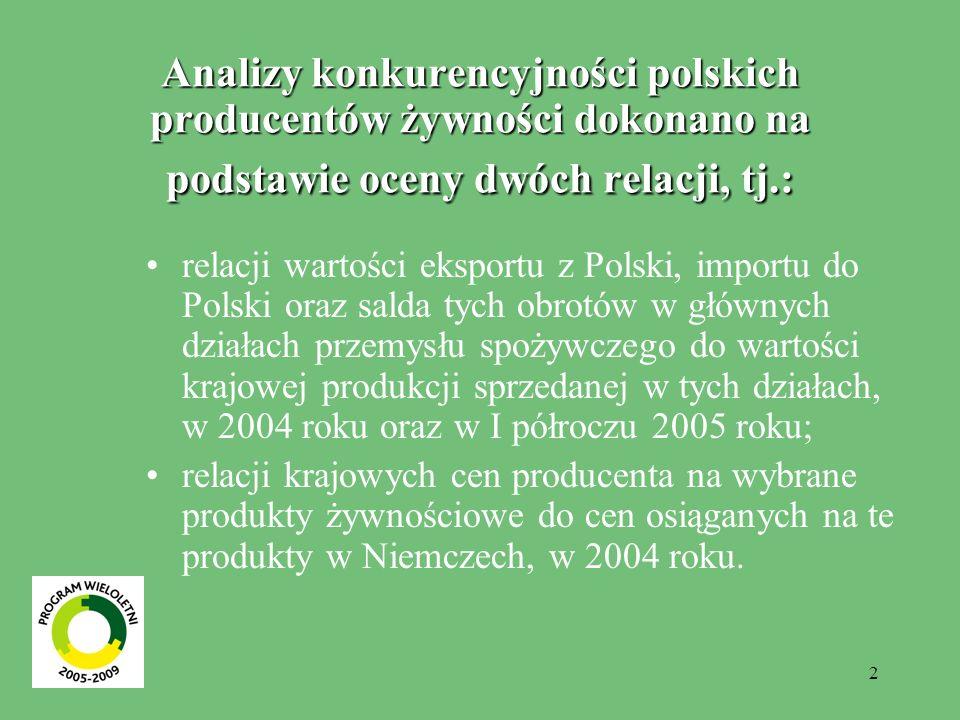 2 Analizy konkurencyjności polskich producentów żywności dokonano na podstawie oceny dwóch relacji, tj.: relacji wartości eksportu z Polski, importu d