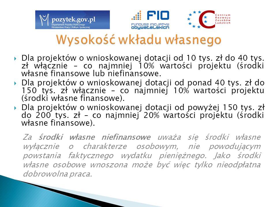 Dla projektów o wnioskowanej dotacji od 10 tys. zł do 40 tys. zł włącznie – co najmniej 10% wartości projektu (środki własne finansowe lub niefinansow