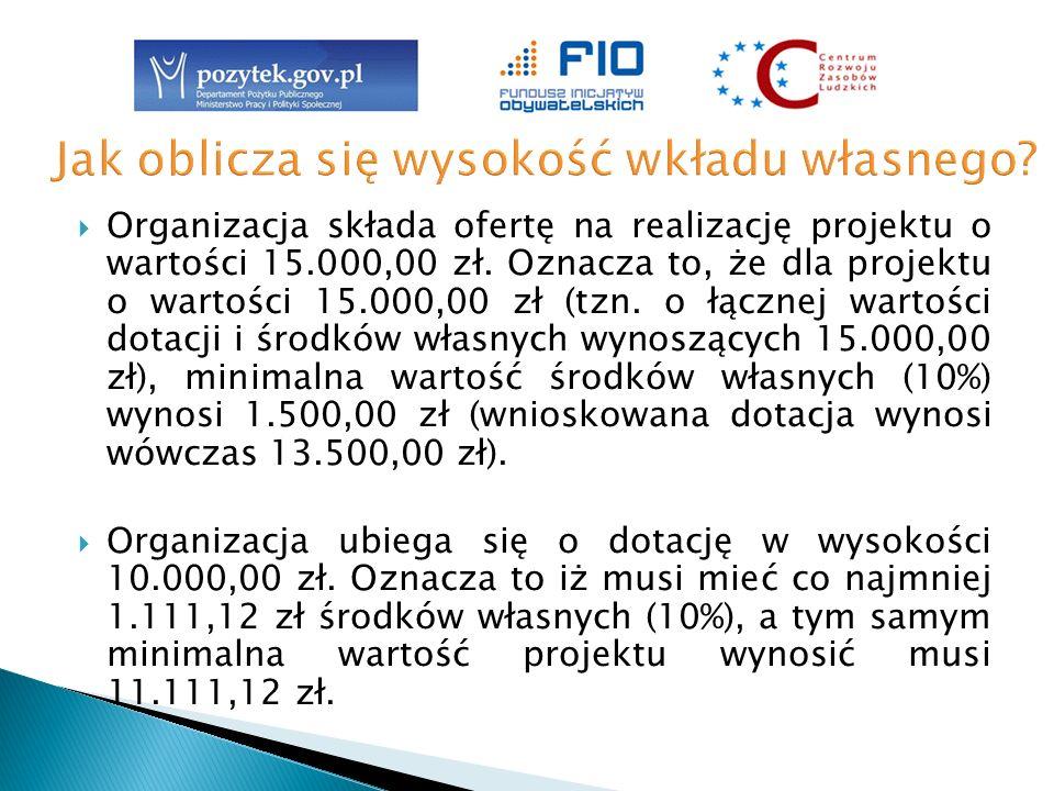 Organizacja składa ofertę na realizację projektu o wartości 15.000,00 zł. Oznacza to, że dla projektu o wartości 15.000,00 zł (tzn. o łącznej wartości