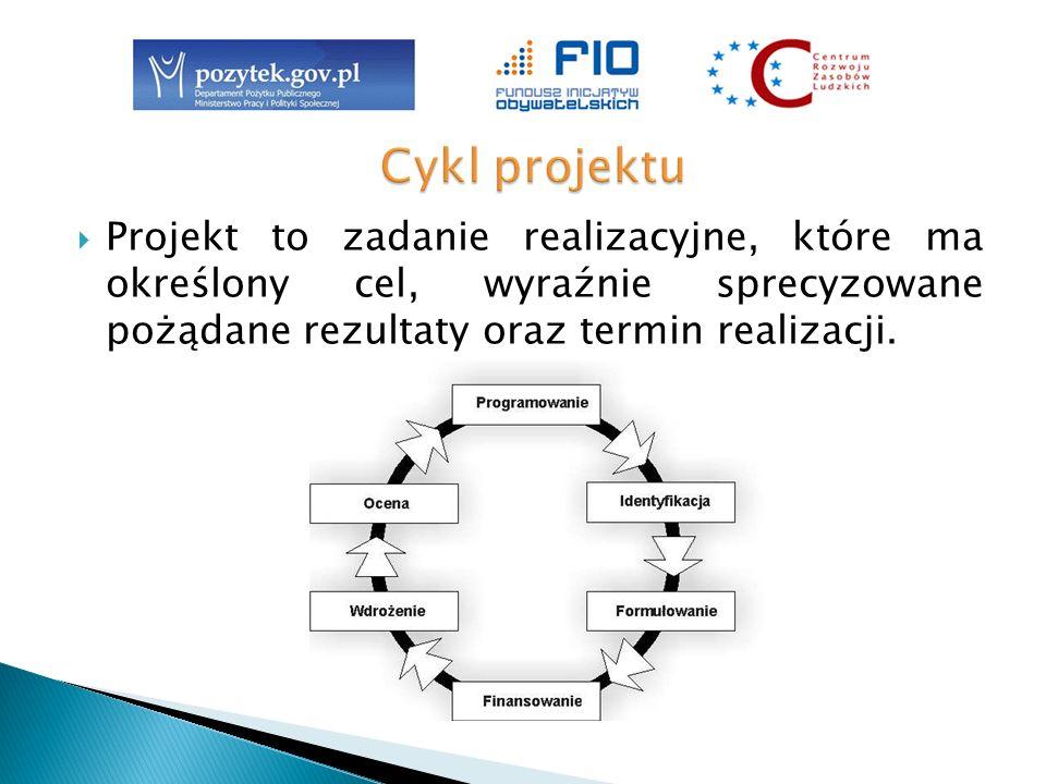 Wszelkie zmiany muszą być zgłaszane ze stosownym wyprzedzeniem uwzględniającym poszczególne etapy realizacji zadania.