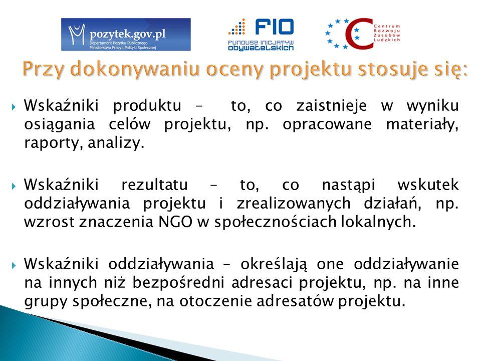 Dla projektów jednorocznych: od 10 tys.zł. do 200 tys.