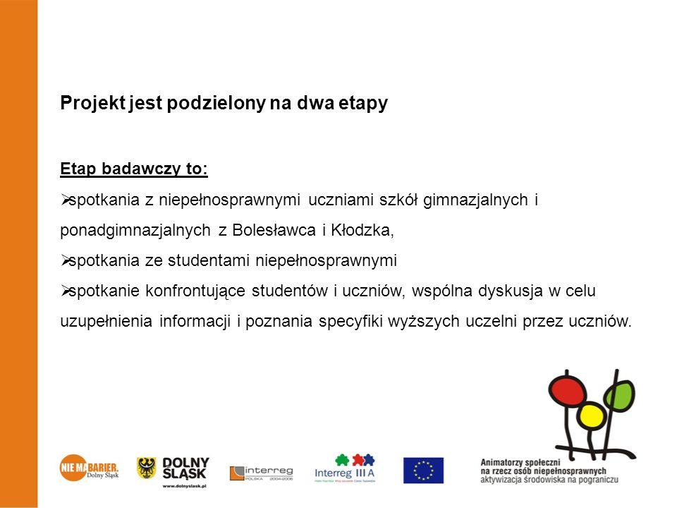 Projekt jest podzielony na dwa etapy Etap badawczy to: spotkania z niepełnosprawnymi uczniami szkół gimnazjalnych i ponadgimnazjalnych z Bolesławca i