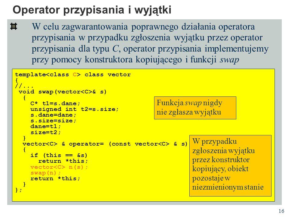 16 Operator przypisania i wyjątki W celu zagwarantowania poprawnego działania operatora przypisania w przypadku zgłoszenia wyjątku przez operator przypisania dla typu C, operator przypisania implementujemy przy pomocy konstruktora kopiującego i funkcji swap template class vector { //...