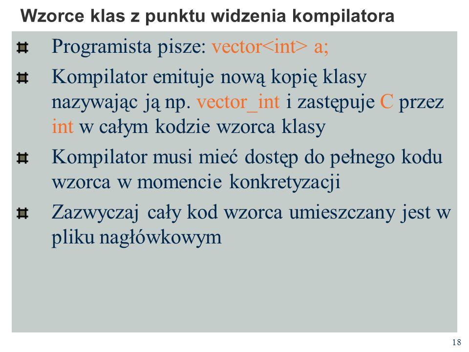 18 Wzorce klas z punktu widzenia kompilatora Programista pisze: vector a; Kompilator emituje nową kopię klasy nazywając ją np.
