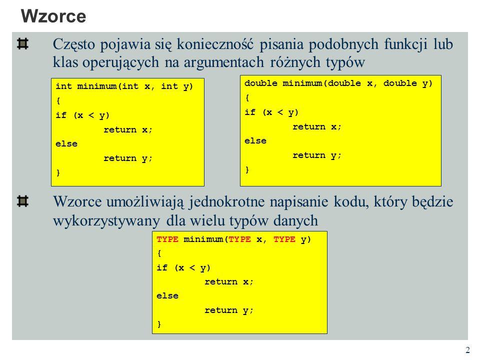 2 Wzorce Często pojawia się konieczność pisania podobnych funkcji lub klas operujących na argumentach różnych typów Wzorce umożliwiają jednokrotne napisanie kodu, który będzie wykorzystywany dla wielu typów danych int minimum(int x, int y) { if (x < y) return x; else return y; } TYPE minimum(TYPE x, TYPE y) { if (x < y) return x; else return y; } double minimum(double x, double y) { if (x < y) return x; else return y; }
