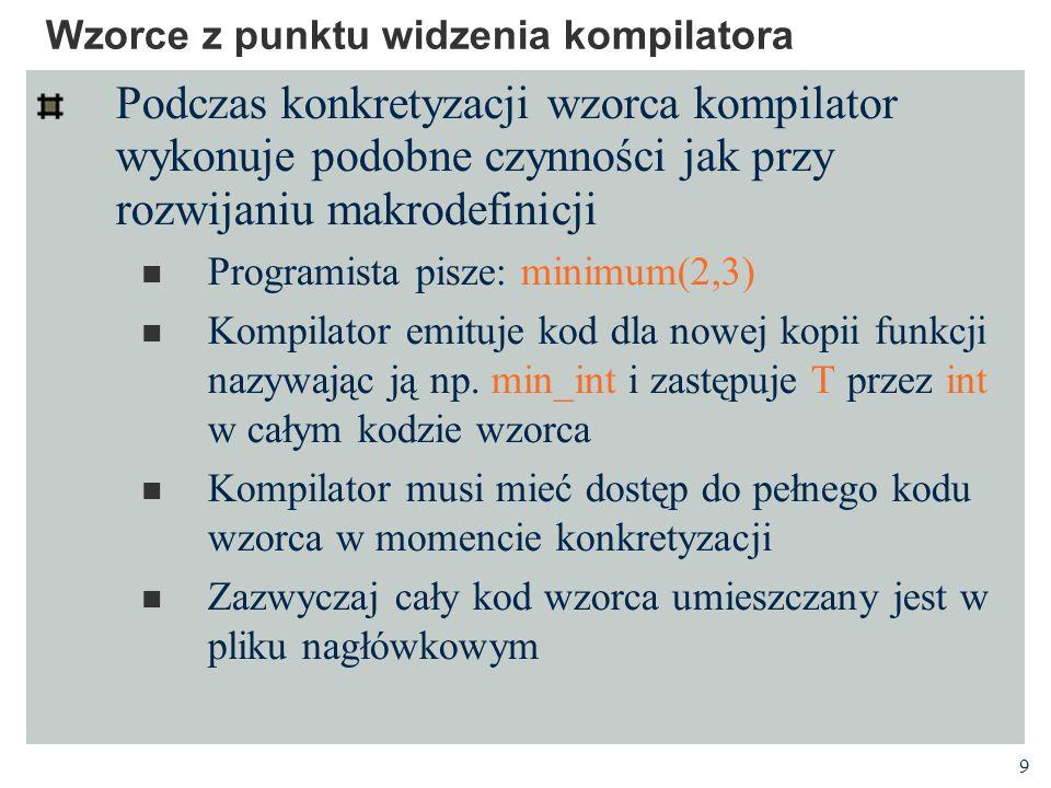 9 Wzorce z punktu widzenia kompilatora Podczas konkretyzacji wzorca kompilator wykonuje podobne czynności jak przy rozwijaniu makrodefinicji Programista pisze: minimum(2,3) Kompilator emituje kod dla nowej kopii funkcji nazywając ją np.