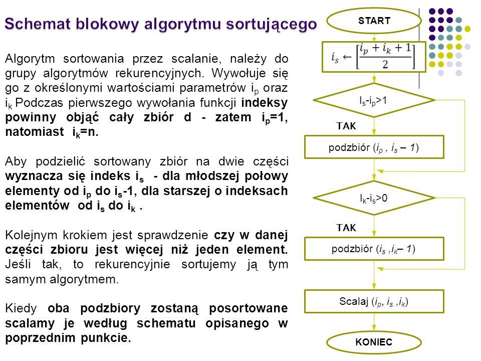 Algorytm sortowania przez scalanie, należy do grupy algorytmów rekurencyjnych. Wywołuje się go z określonymi wartościami parametrów i p oraz i k Podcz