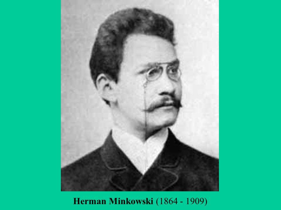 Herman Minkowski (1864 - 1909)