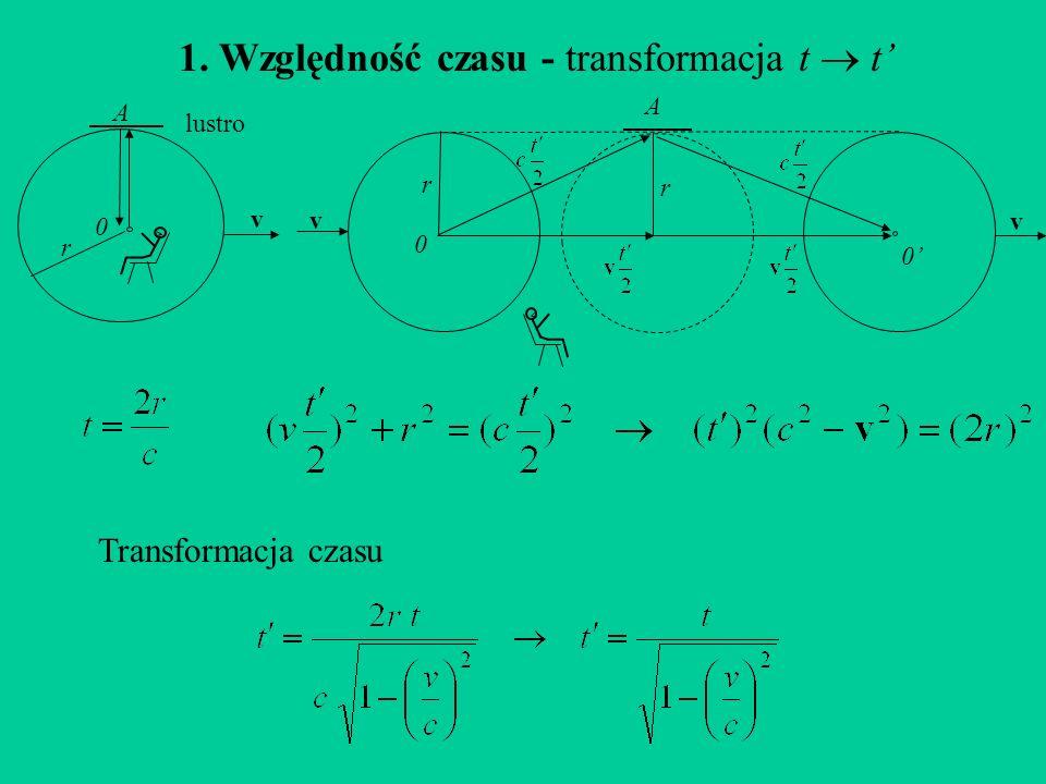 1. Względność czasu - transformacja t t lustro v A r 0 v A r 0 v 0 r Transformacja czasu