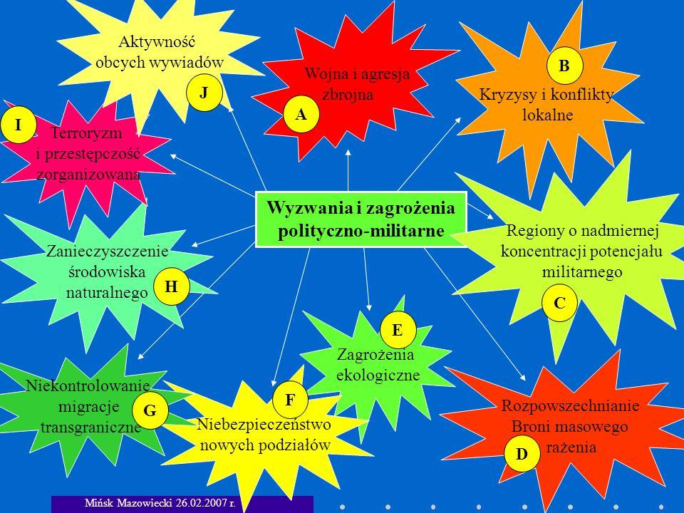 2.System obronności i jego podsystemy.