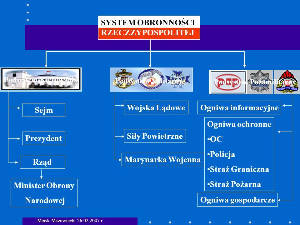 Mińsk Mazowiecki 26.02.2007 r. Siły Powietrzne Lotnicze Obrony powietrznej Radiotechniczne