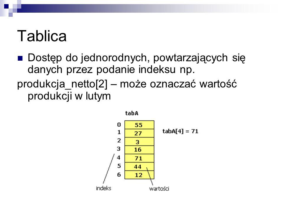 Tablica Dostęp do jednorodnych, powtarzających się danych przez podanie indeksu np. produkcja_netto[2] – może oznaczać wartość produkcji w lutym