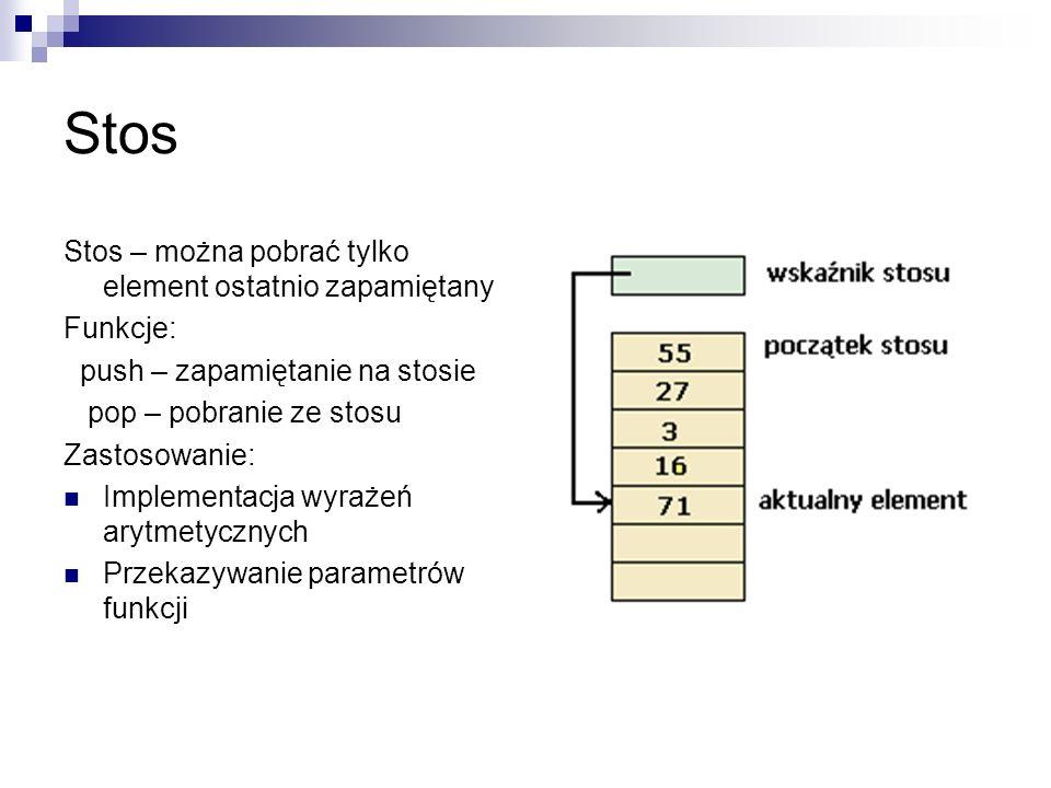Stos Stos – można pobrać tylko element ostatnio zapamiętany Funkcje: push – zapamiętanie na stosie pop – pobranie ze stosu Zastosowanie: Implementacja