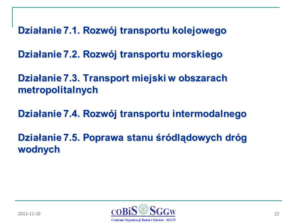 2013-11-10 25 Działanie 7.1.Rozwój transportu kolejowego Działanie 7.2.