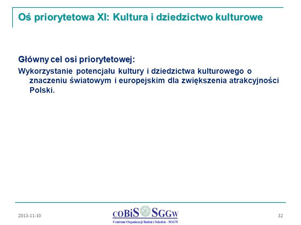 2013-11-10 32 Oś priorytetowa XI: Kultura i dziedzictwo kulturowe Główny cel osi priorytetowej: Wykorzystanie potencjału kultury i dziedzictwa kulturowego o znaczeniu światowym i europejskim dla zwiększenia atrakcyjności Polski.