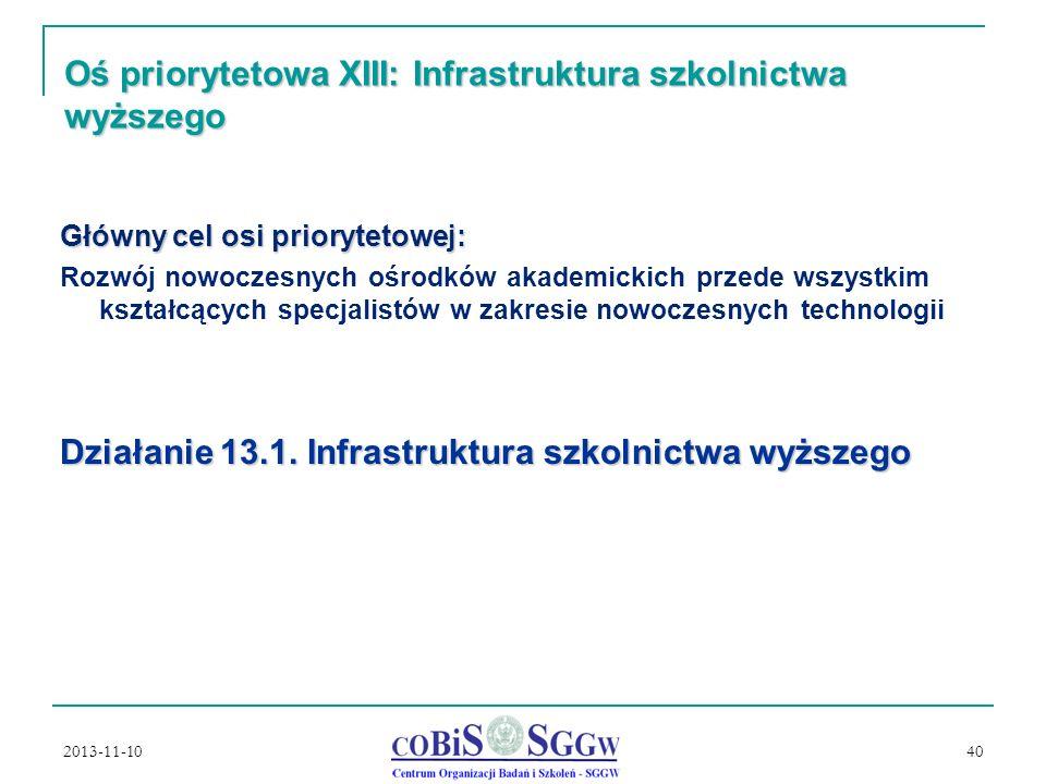 2013-11-10 40 Oś priorytetowa XIII: Infrastruktura szkolnictwa wyższego Główny cel osi priorytetowej: Rozwój nowoczesnych ośrodków akademickich przede wszystkim kształcących specjalistów w zakresie nowoczesnych technologii Działanie 13.1.